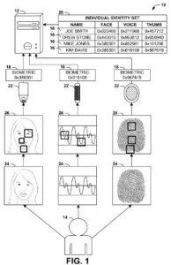 supplementing-identification