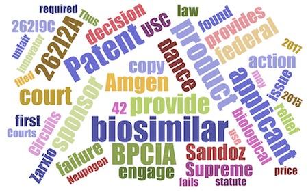 BPCIA Biosimilar word cloud