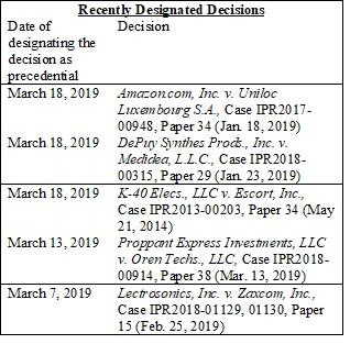 Recently Designated Decisions