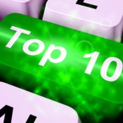 Top Ten Key Shows Best Rated In Charts 3d Rendering