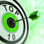Top Ten Target Showing Successful Ranking Award Winning