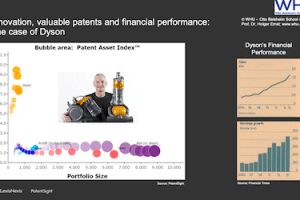 How to Develop and Maintain a World-Class Patent Portfolio – May 28, 2020