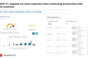 Virtual CON2020 – Three Top Prosecution Risks – 10-13-2020
