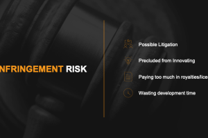 Relativity – Creating a Patent Landscape Game Plan: Identifying Strategic Threats and Potential Incoming Litigation – May 19, 2021