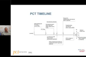 PCT Learning Center – Patent Cooperation Treaty in 60 Minutes – Jul 30, 2021