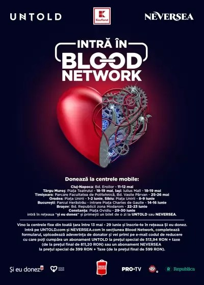 Campania Blood Network