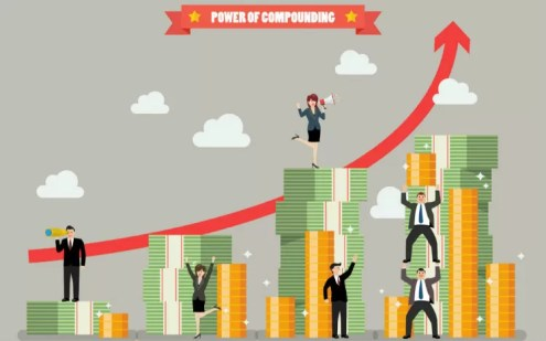 Compounding - What is it and How Does it Work? | IRA Financial Group