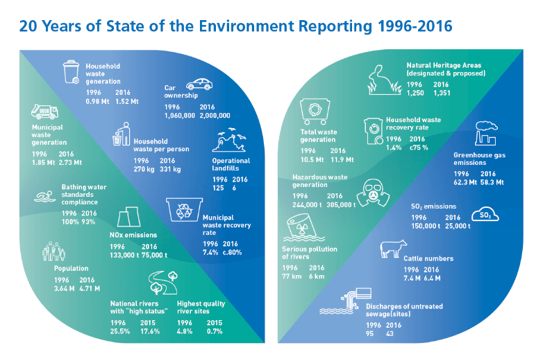 20-year-infographic-png-782x521