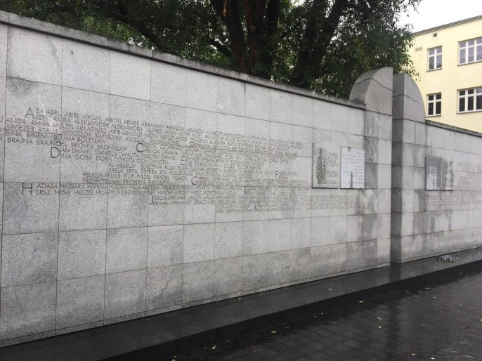 Inside of the Umschlagplatz Memorial