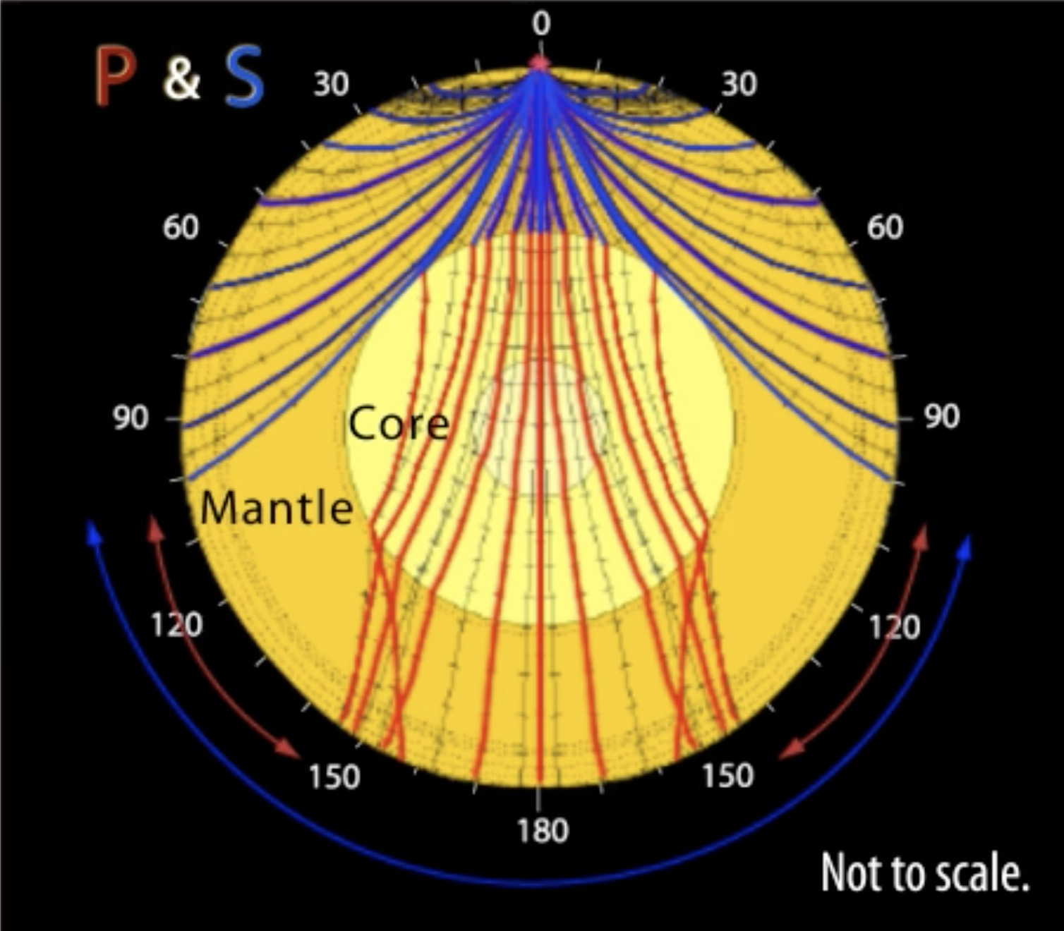 How Do We Really Know What S Inside The Earth Imaging Earth S Interior With Seismic Waves
