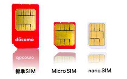Sim, Microsim e nanosim