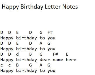 Happy Birthday Easy Sheet Music Tin Whistle Notes Youtube Tutorial Video Irish Folk Songs
