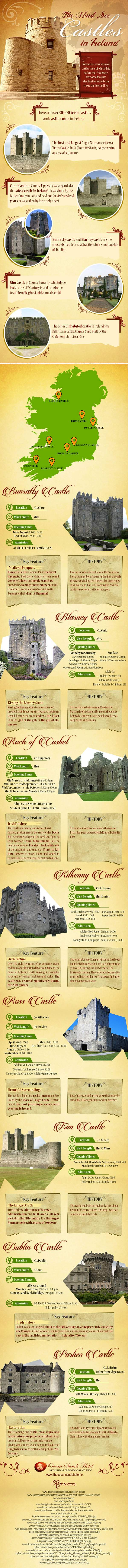 Castles-in-Ireland-Infographic