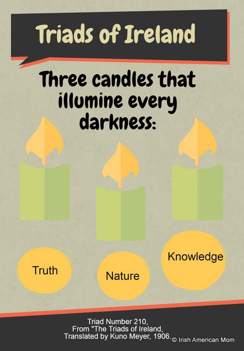 Three candles that illumine every darkness from the Triads of ireland