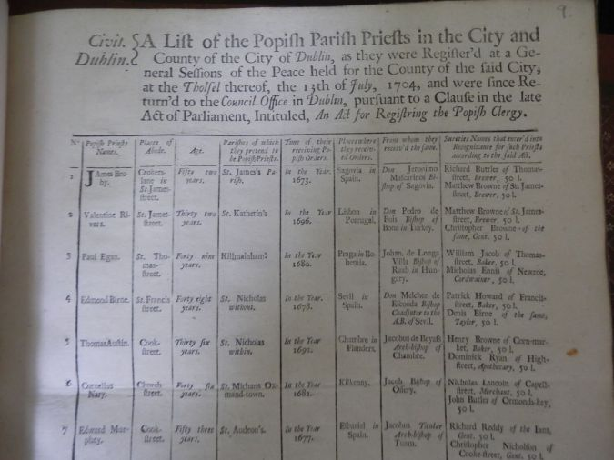 1704 Register of Priests as required by the Penal Laws c Marsh's Library (CC)