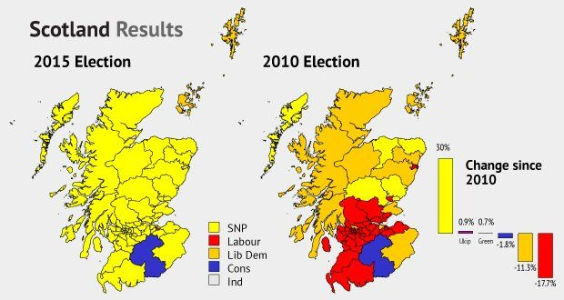 Image result for uk 2015 General Election images