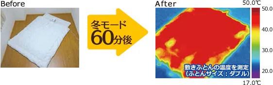 冬モード(60分)で運転した際のサーモグラフィ画像