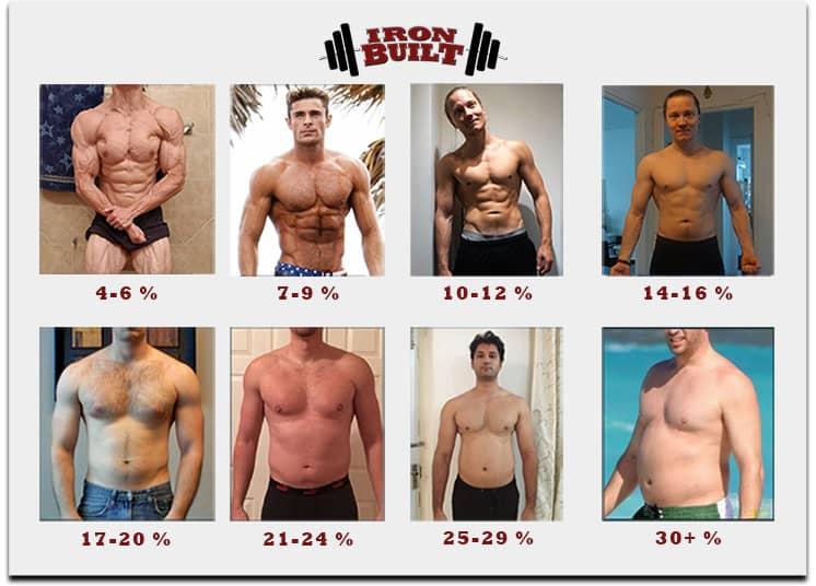 body-fat-percentage-males-chart