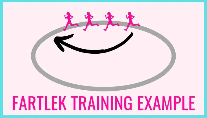 fartlek training example