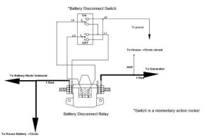 Quick Solenoid Question  Page 2  Winnebago Owners Online