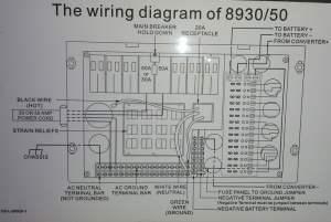 Magnum 3000w inverter in 50amp system  iRV2 Forums