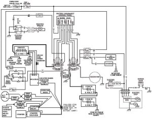 Solenoid or switch? Where to start?  iRV2 Forums
