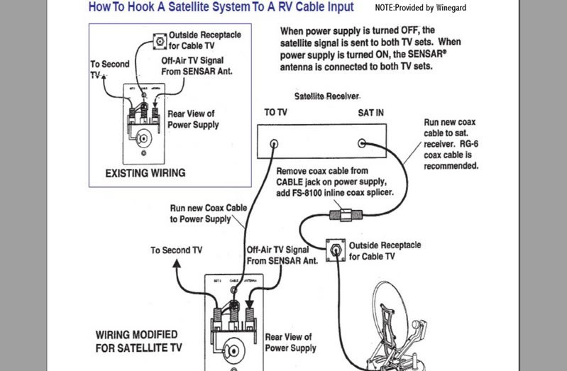 img_2229400_0_43ef1dce8a5daf3bf8cb059b641efce6?resize\\\=665%2C435 directv swm wiring diagram & large size of wiring diagrams  at highcare.asia