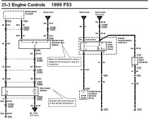 2000 Ford F53 Wiring Diagram • Wiring Diagram For Free