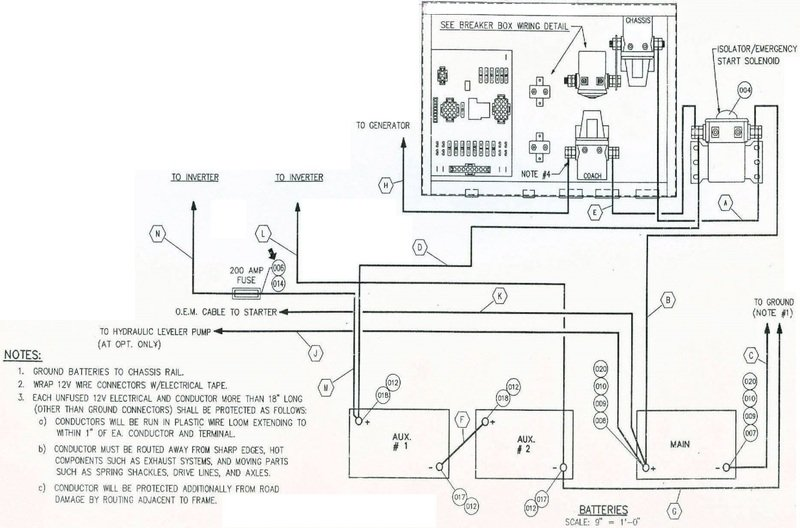 1994 Southwind Wiring Diagram  Auto Electrical Wiring Diagram
