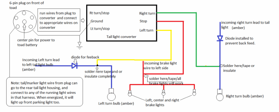 img_3135698_0_7e737c15c7d631bf1ebeb72dab203db2?resize\=665%2C268 diagrams 576543 jeep jk turn signal wiring diagram daniel stern  at eliteediting.co