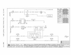Wiring diagram needed  iRV2 Forums