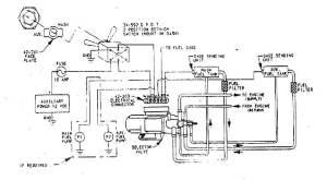 Gas Tank Filler Hose  Page 2  iRV2 Forums