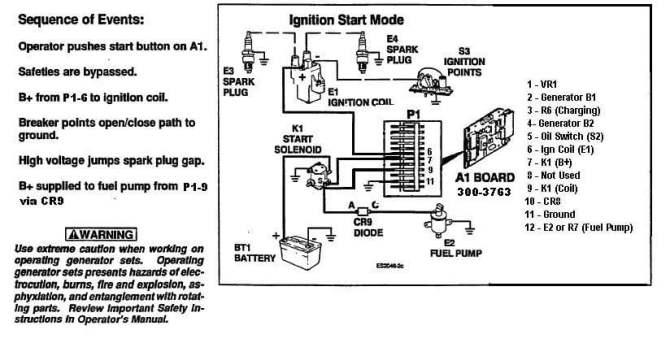 onan 5000 emerald plus wiring diagram on onan 5500 generator