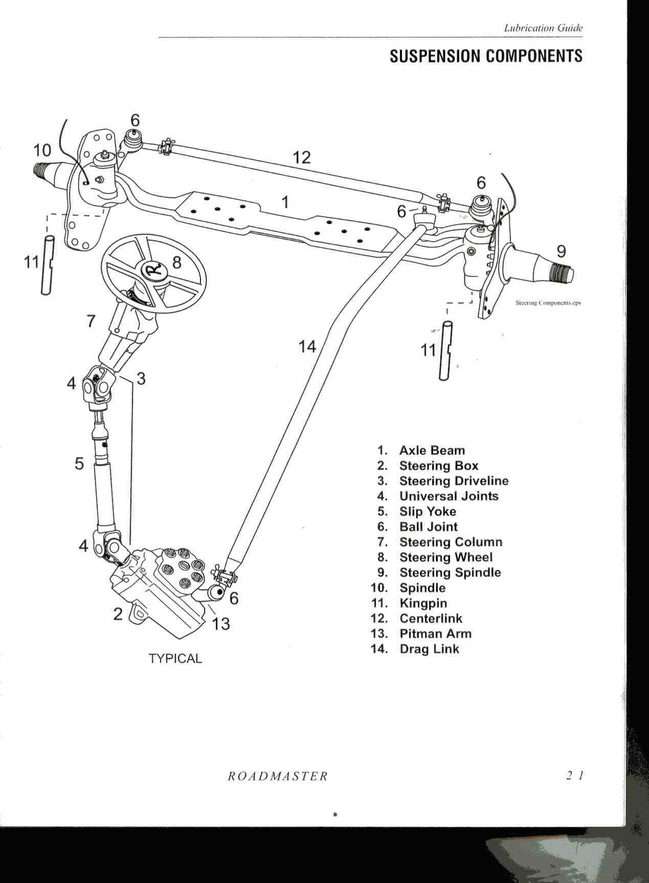 Power Steering Hiss