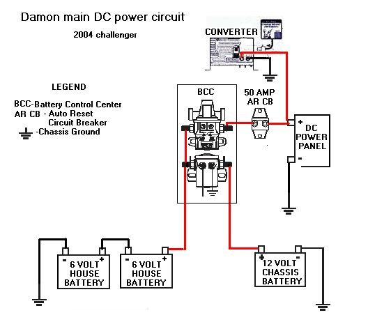 rv battery disconnect switch wiring diagram wiring diagram rv open ro forum bad solenoid or faulty wiring logic