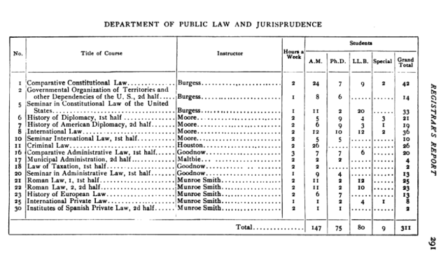1900_01_PublicLawRegistrations