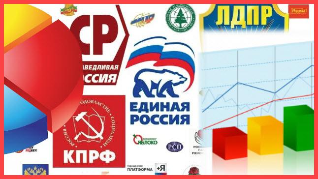 Min Prognos inför Duma-valet i Ryssland 18 September 2016