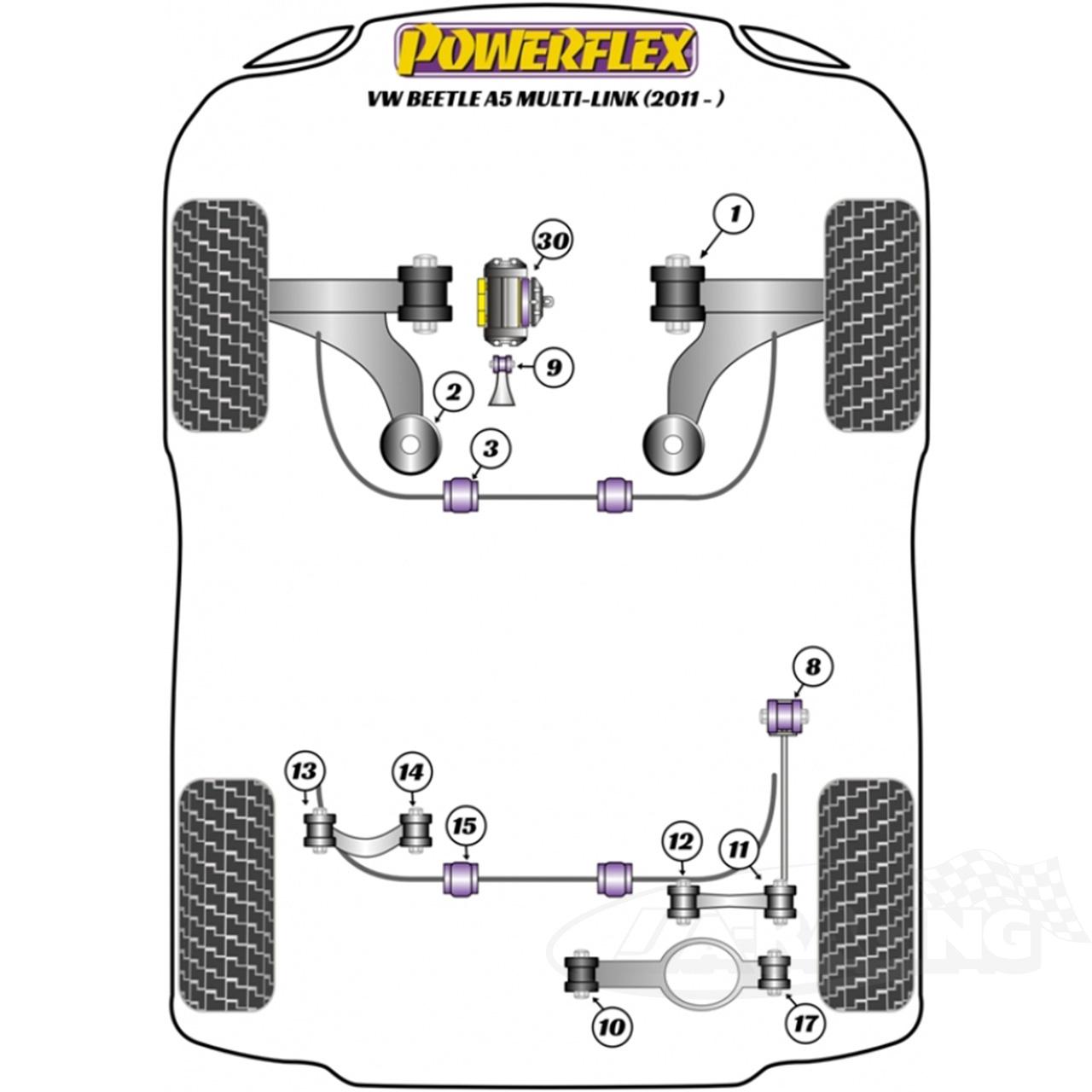 Powerflex Buchse