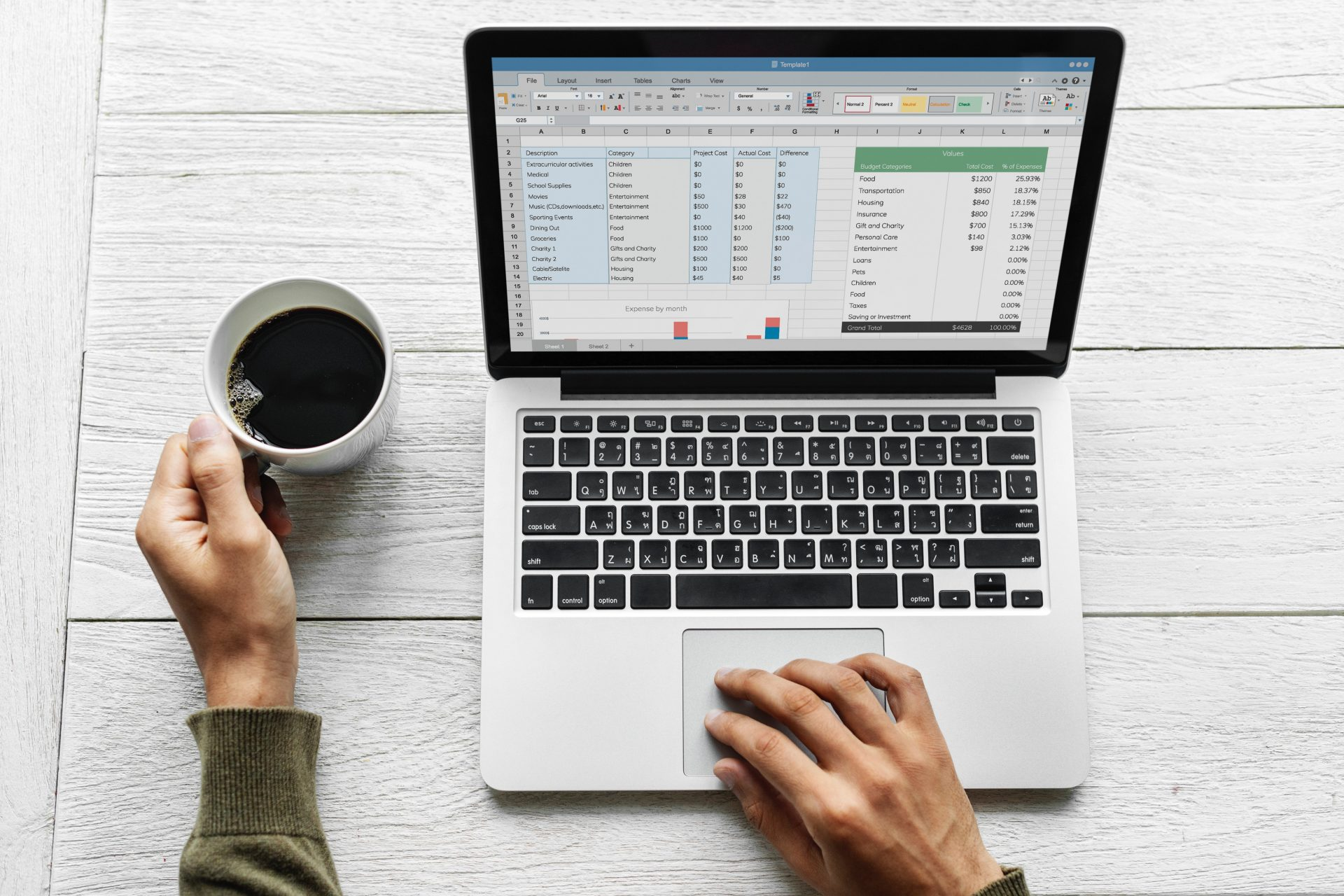 3 Tech Solutions That Increase Productivity In Remote Workers