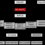 Nettoyeur caché de Malwares de Windows 7