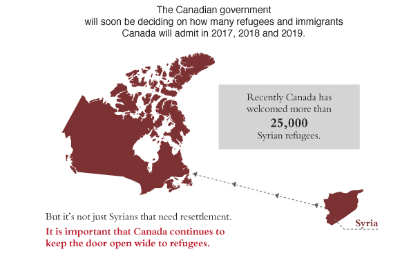 20,000 Government-Assisted Refugees Infographic