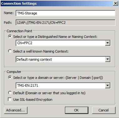 Figure 2: Connect to AD-LDS via ADSIEDIT