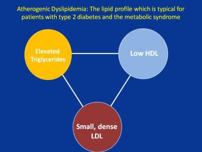 metabolic_syndrome diagram