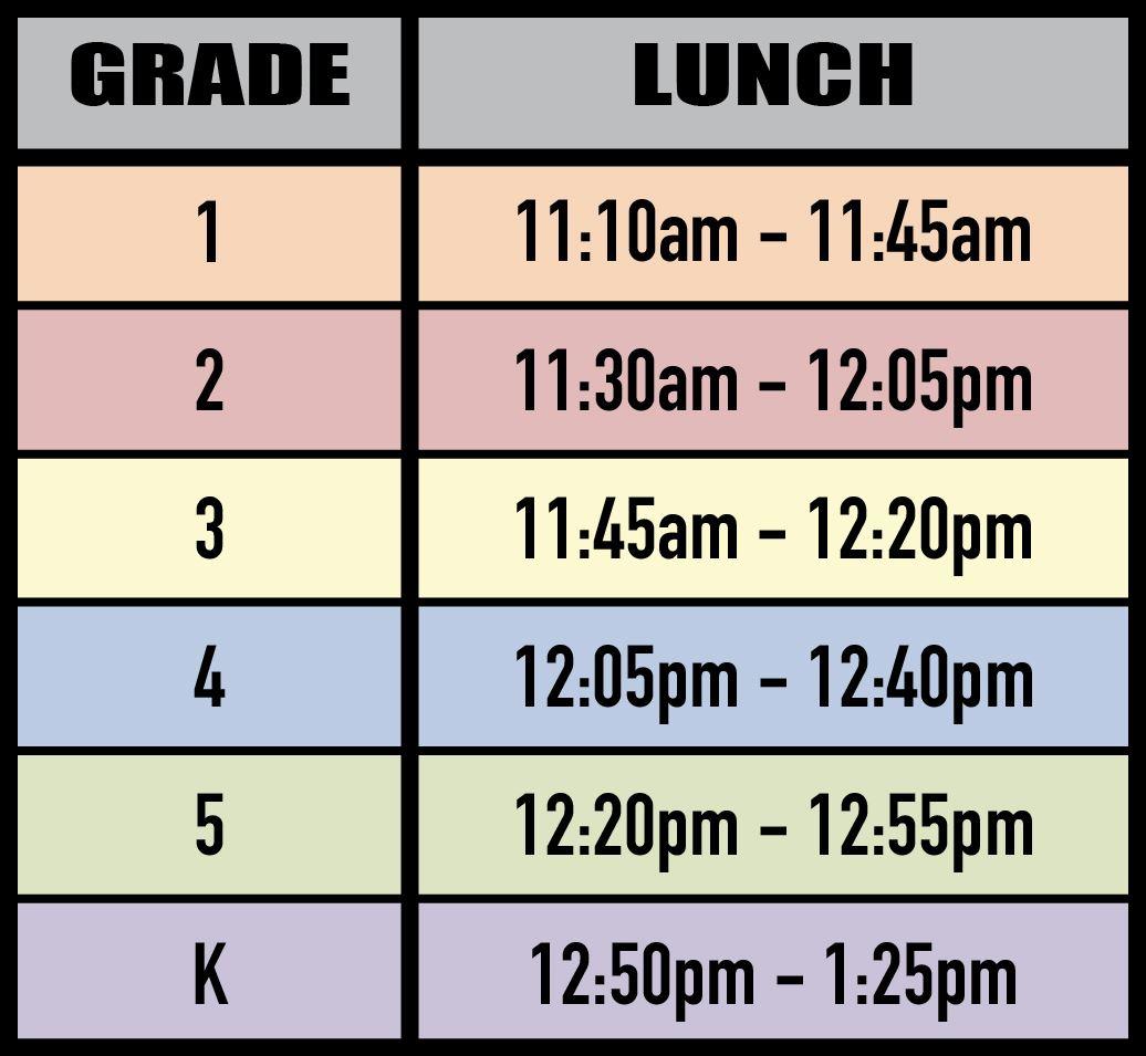 Lunch Menu Isd 728