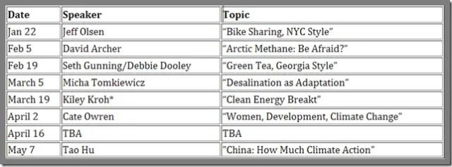 National Climate Seminar Schedule 2014