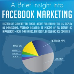 Marketing Strategie Plan Social Media Integration Das Google+ Projekt The Most Popular Content Marketing Facebook