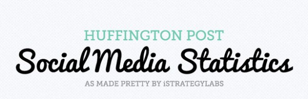 The Huffington Post Social Media Statistic