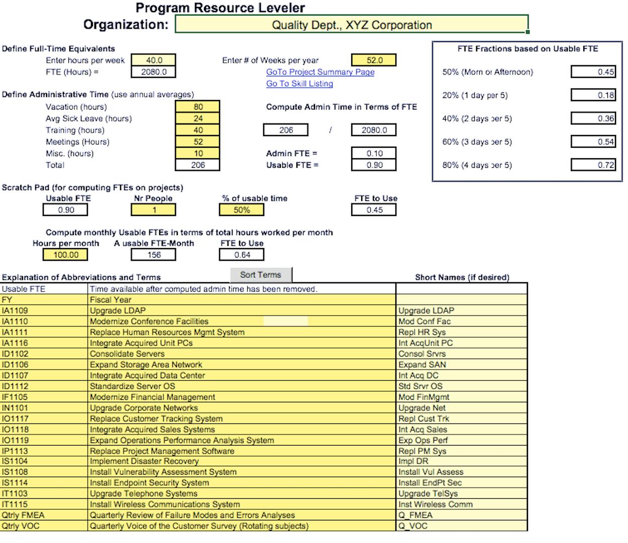 Program And Project Resource Leveler Isixsigma