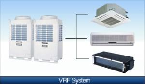 VRF-system