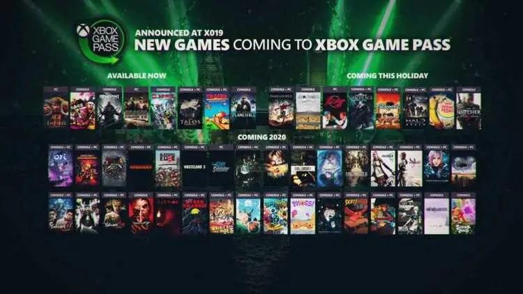 Xbox Game Pass Adding Dozens of New Games